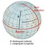 Gradnetz der Erde